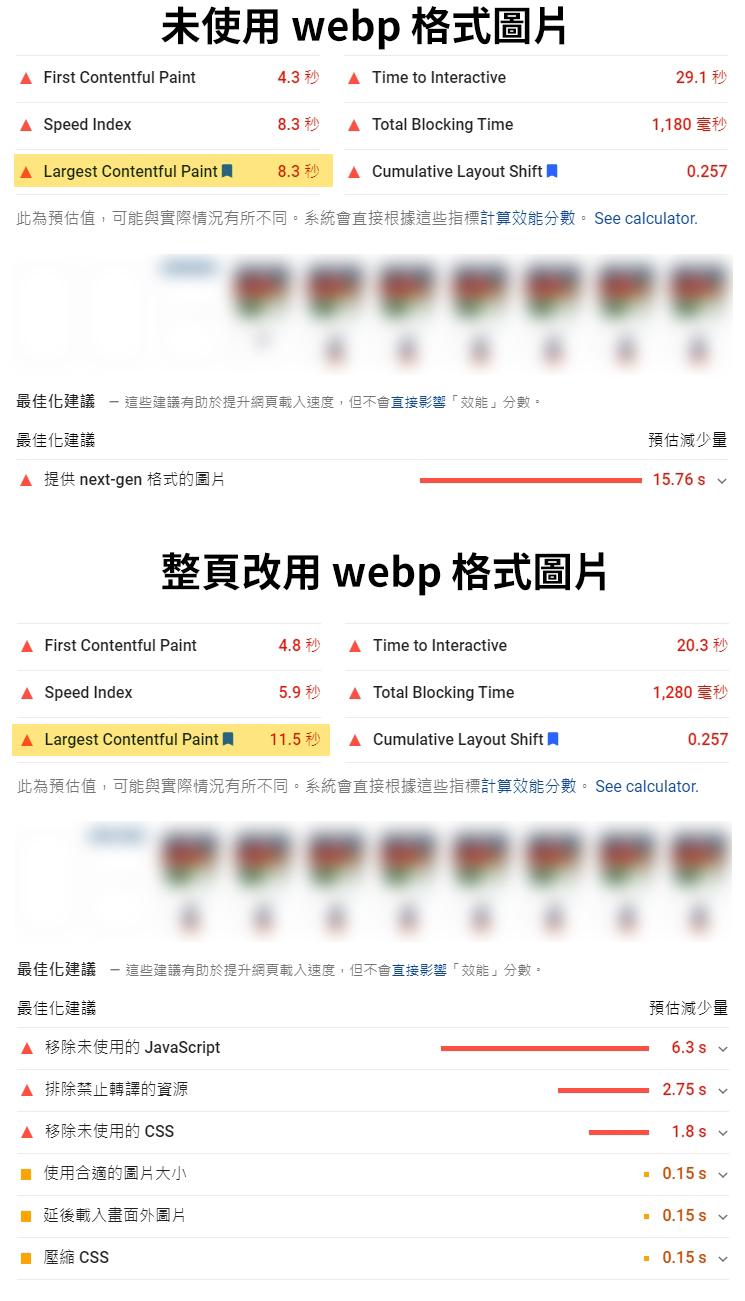 pagespeed webp 實驗測試